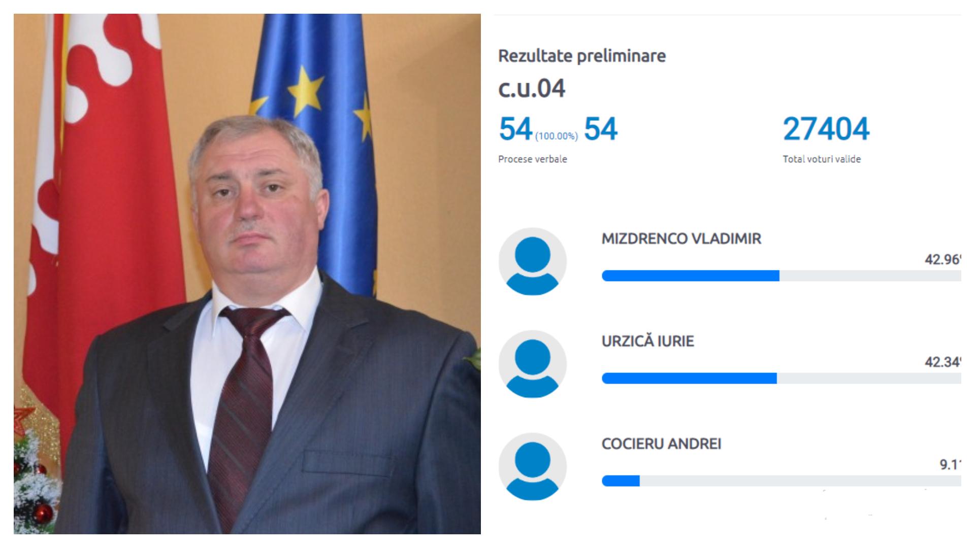 Un democrat contestă rezultatele la alegerile parlamentare pe circumscripția nr. 4, Rîșcani
