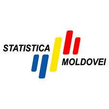 În Moldova producția industrială(serie brută) s-a micșorat